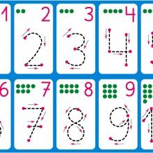 פלקט צורת כתיבת המספרים