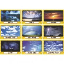 ערכת תמונות מראות השמים