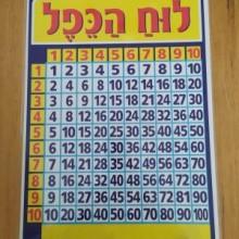 לוח הכפל - בגודל A3