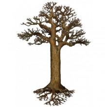 העץ וחלקיו ממפל