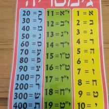 פלקט לוח גימטריה