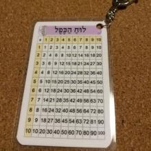 מחזיק מפתחות לוח הכפל