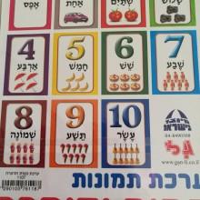 ערכת כמות וסיפרה בעברית