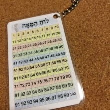 מחזיק מפתחות לוח המאה