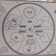 18 יצירות גלגל מזג האוויר