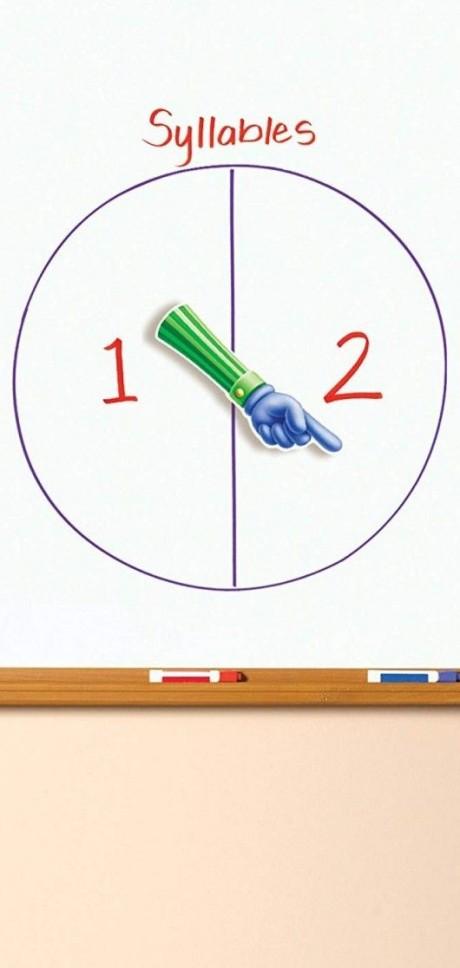 דוגמה למחוג מוצמד ללוח ומסביבו מצויר עיגול עם מספרים